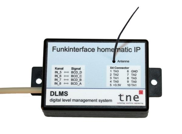 homematicIP Funkinterface
